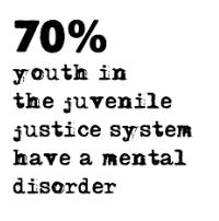 mental health stat 3